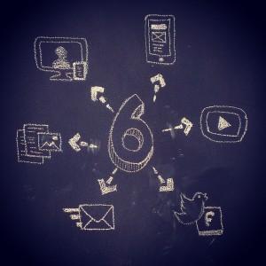 6 Digital Marketing Trends