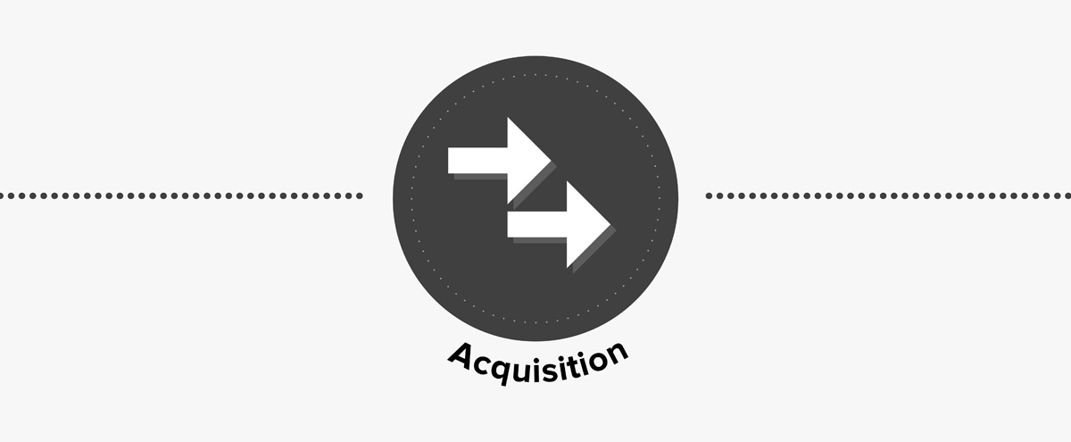 Google Analytics - Acquisition