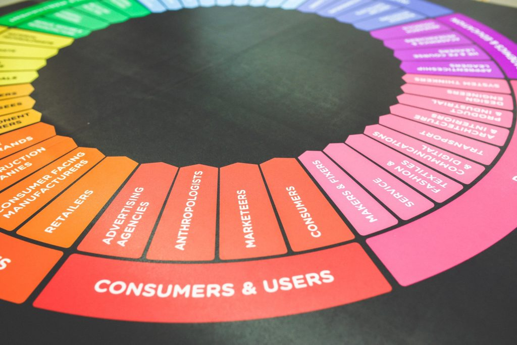 What Your Website Users Want