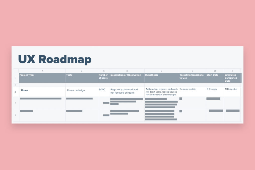 User Experience Roadmap