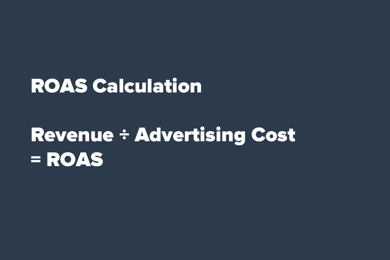 How to calculate roas for ecommerce ads