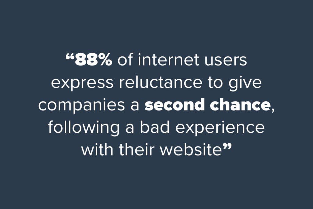 Website design loyalty